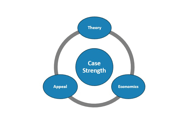 Medical Negligence Case Strength: 3 Key Metrics for Plaintiff and Defense